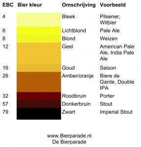 De Bierparade - EBC(5)